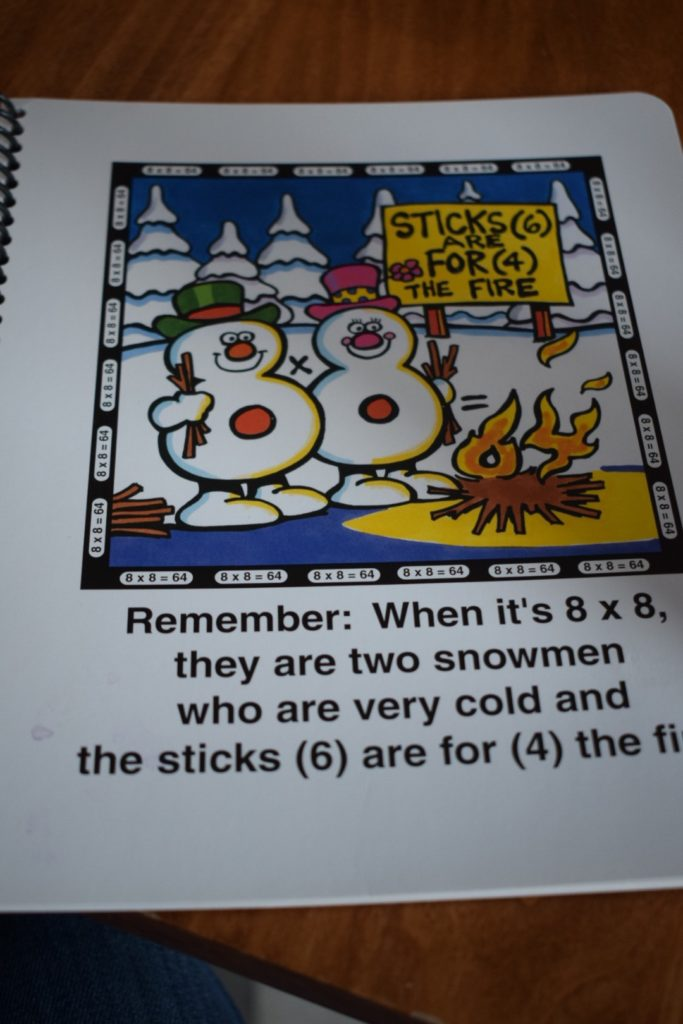 Times Tables The Fun Way!